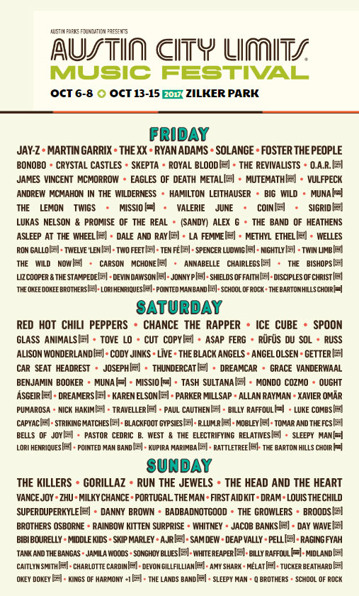 Acl dates